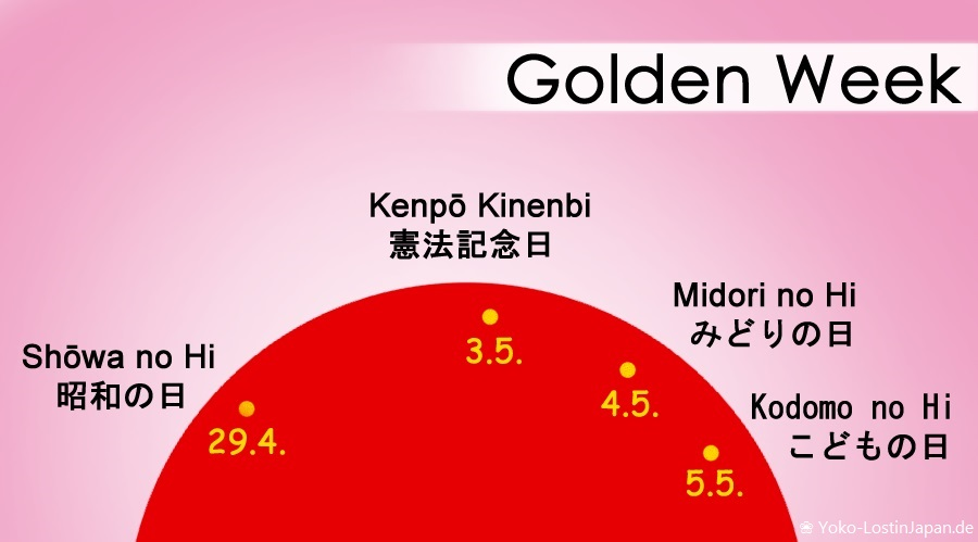 Golden Week in Japan